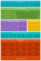 apuntes:android-stack_2x.png